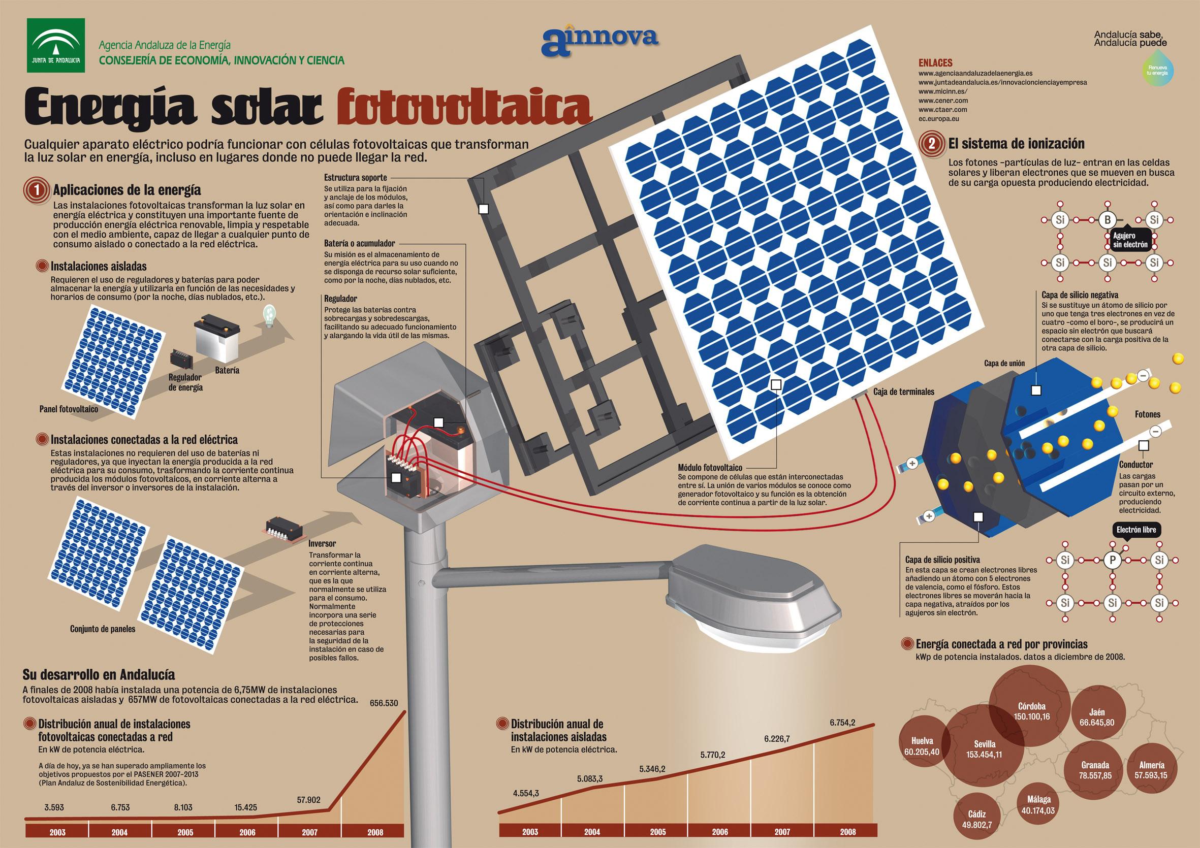 energia-fotovoltaica - reducida
