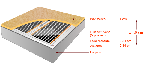 Casa de este alojamiento suelo radiante no funciona zaragoza - Uponor suelo radiante ...