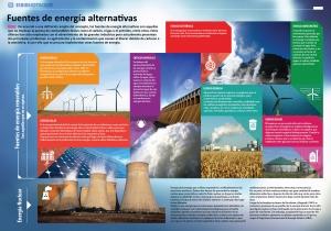 Energia - Fuentes de energia alternativa - Fuente-de-energia-alternativas