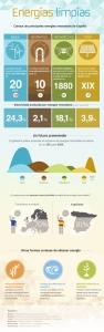 energia - Energias limpias - infografia_energia_limpias_baja_tcm7-655197